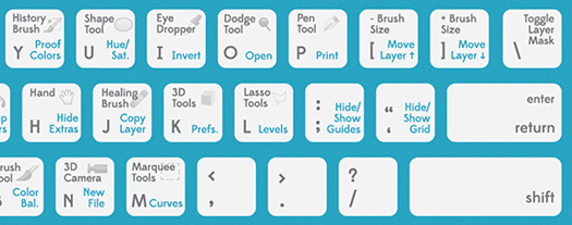 Photoshop and Illustrator Shortcuts - Cheat Sheets